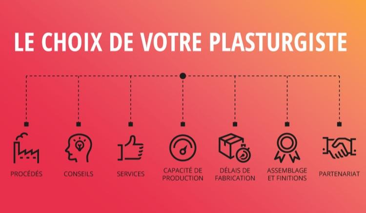 critères pour plasturgiste